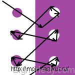 Гарний дизайн нігтів голкою Перехресне шнурування 2