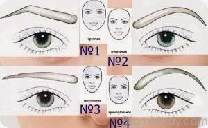 Як зробити ідеальну форму брів 1