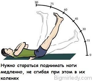 Найкращі вправи для схуднення боків і живота 9
