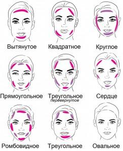Створюємо красиву форму брів для кругленького обличчя 1