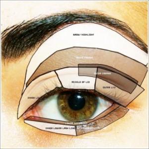 Макіяж для очей з навислою повікою 1