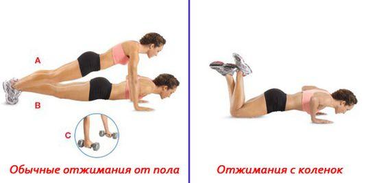 Як збільшити груди за допомогою спорту 3