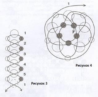 Бісероплетіння схеми - способи створення картин 12