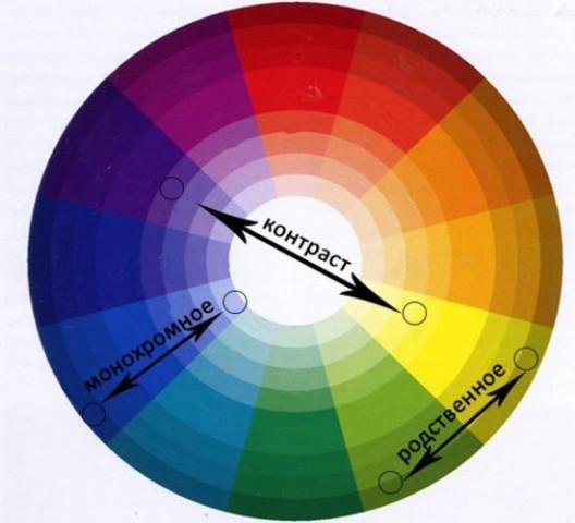 Поєднання кольорів з червоним на нігтях, в одязі та інтер'єрі 3