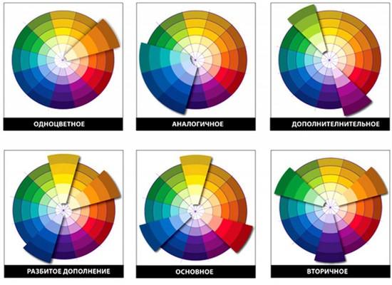 Поєднання кольорів з червоним на нігтях, в одязі та інтер'єрі 4