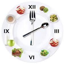 Режим харчування правильний - як дотримуватись