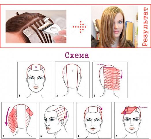 Міліровка волосся – як зробити вдома 1