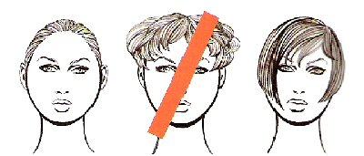 Як підібрати стрижку яка зачіска підійде 3