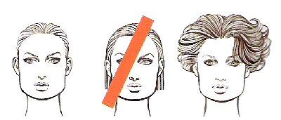 Як підібрати стрижку яка зачіска підійде 4