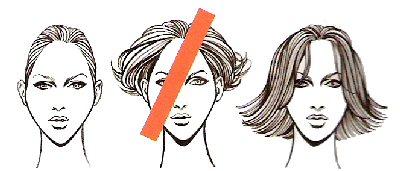 Як підібрати стрижку яка зачіска підійде 6