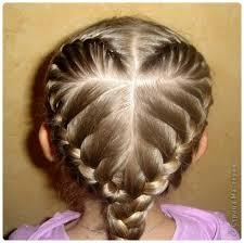 Дитячі зачіски для щасливої посмішки вашої дитини 1