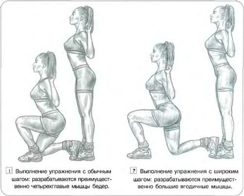 Вправи для збільшення попи. Ефективний комплекс 4
