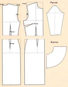 Літня сукня своїми руками – як зшити 7