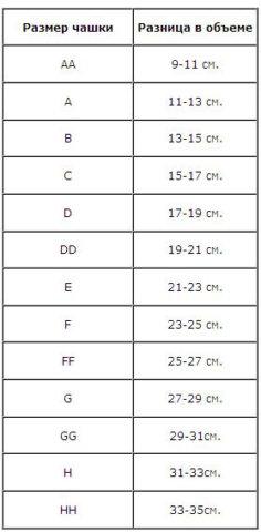 Наслідки носіння білизни невідповідного розміру  ee6c49d1f6067