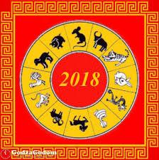 Гороскоп на 2018 рік для знаків Зодіаку. Підбірка