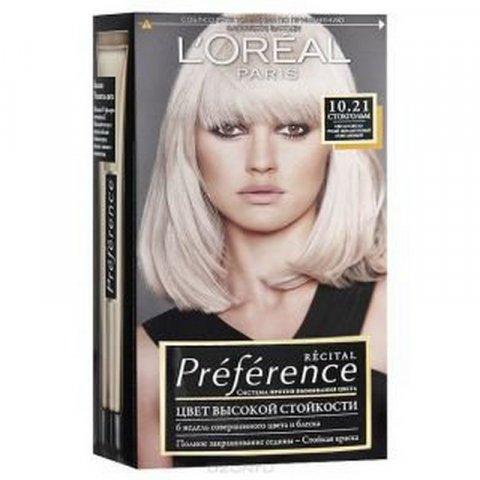 Стійка фарба для волосся – корисна підбірка