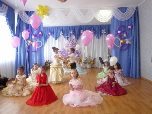 Сценарій випускного в дитячому садку- театралізовані постановки