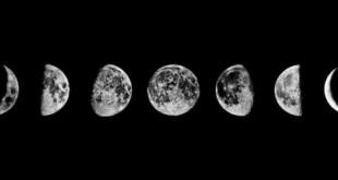 Місячний календар епіляції та депіляції на травень 2018 року