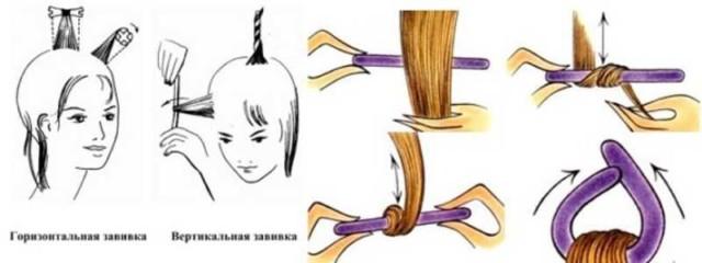 Як накрутити волосся цікавими та ефективними способами