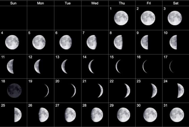 Місячний календар на серпень 2018 року