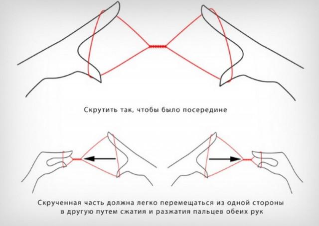 Корекція брів – популярні техніки