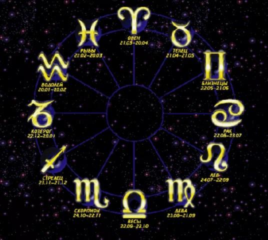 Гороскоп на січень 2019 року для кожного знаку зодіака